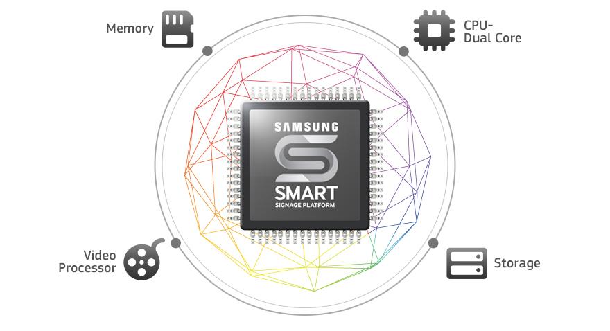 Samsung LH32MDCPLGC-EN-21-0
