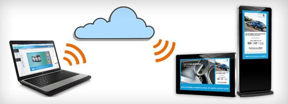 Allsee mdigital-signage-network-home-col4